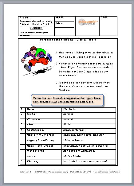 Lern- und u00dcbungshilfen fu00fcr die Grund- und Mittelschule